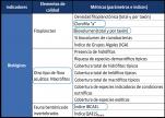 indicadores_bio